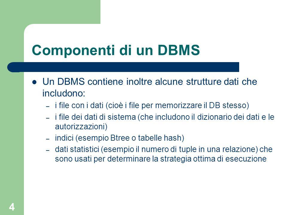 Componenti di un DBMSUn DBMS contiene inoltre alcune strutture dati che includono: i file con i dati (cioè i file per memorizzare il DB stesso)