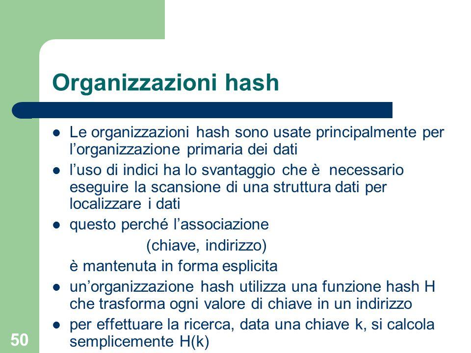 Organizzazioni hashLe organizzazioni hash sono usate principalmente per l'organizzazione primaria dei dati.