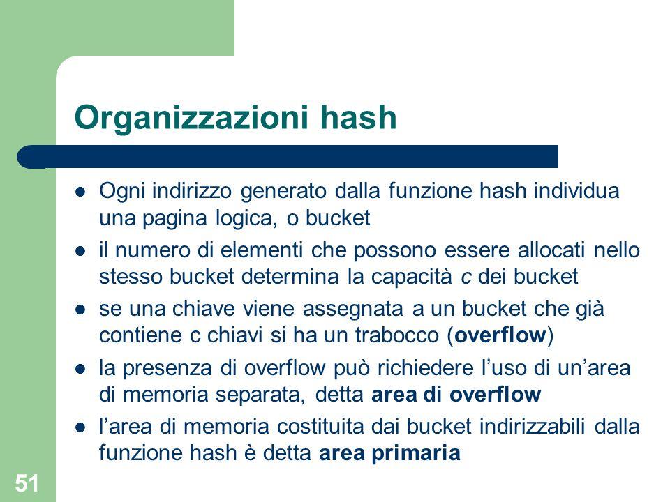 Organizzazioni hashOgni indirizzo generato dalla funzione hash individua una pagina logica, o bucket.