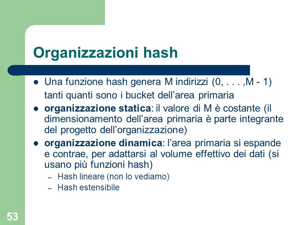 Organizzazioni hashUna funzione hash genera M indirizzi (0, . . . ,M - 1) tanti quanti sono i bucket dell'area primaria.