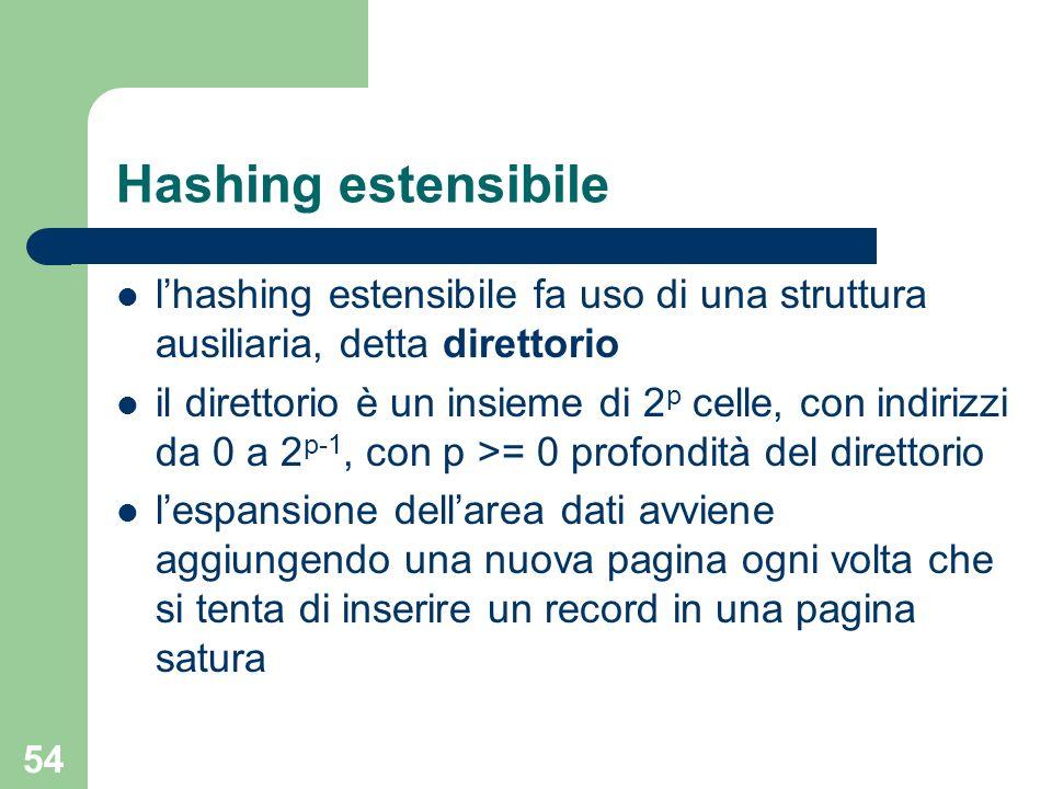 Hashing estensibilel'hashing estensibile fa uso di una struttura ausiliaria, detta direttorio.