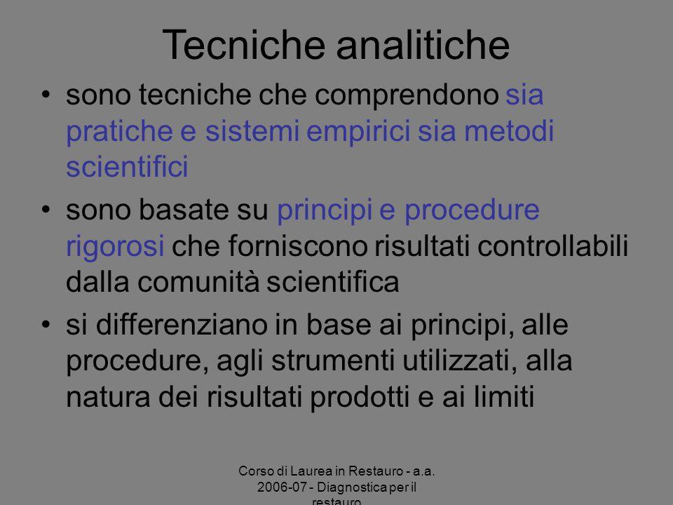Tecniche analitiche sono tecniche che comprendono sia pratiche e sistemi empirici sia metodi scientifici.