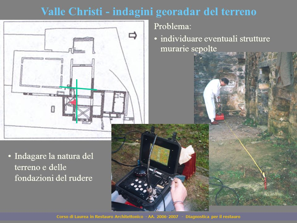 Valle Christi - indagini georadar del terreno