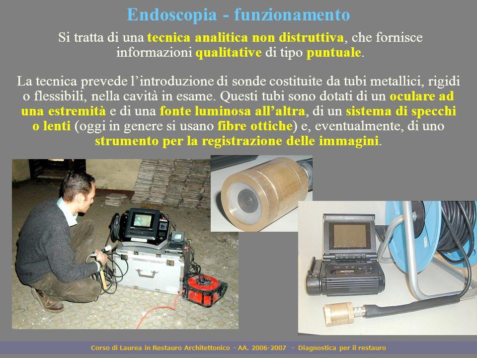 Endoscopia - funzionamento