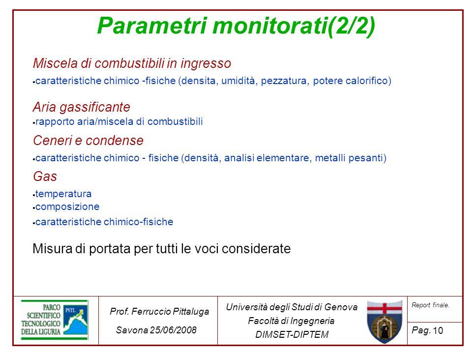 Parametri monitorati(2/2)