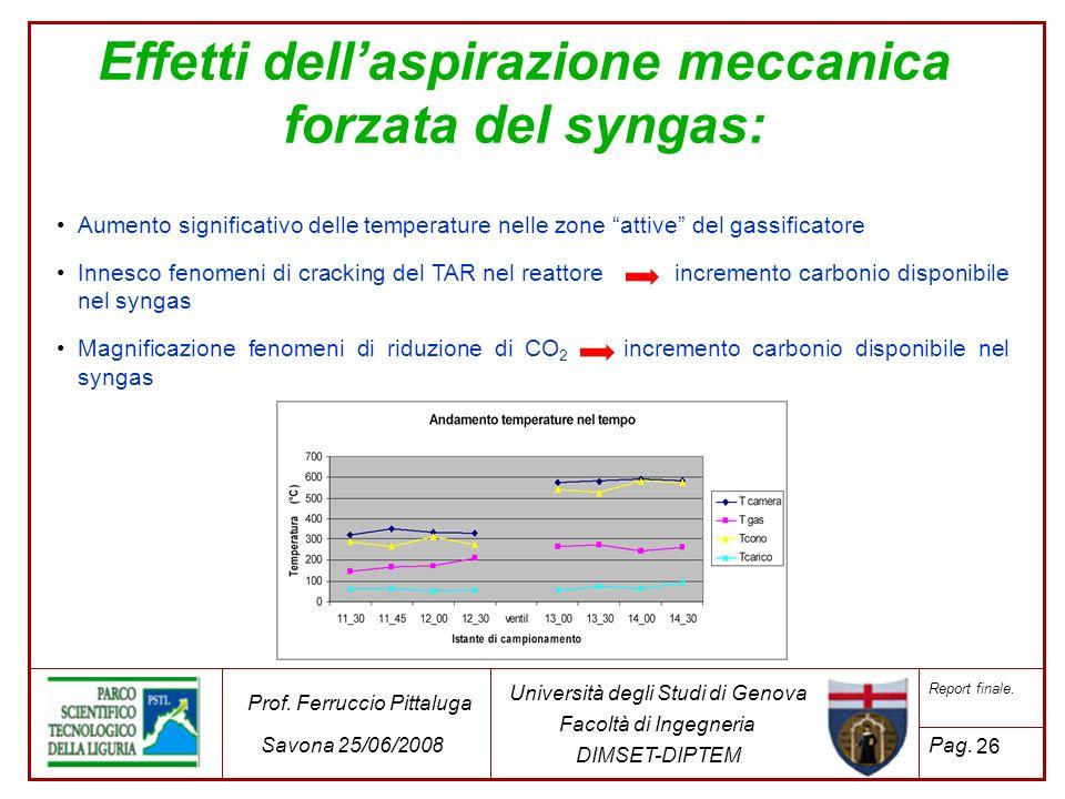 Effetti dell'aspirazione meccanica forzata del syngas: