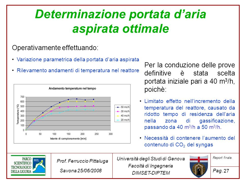 Determinazione portata d'aria aspirata ottimale