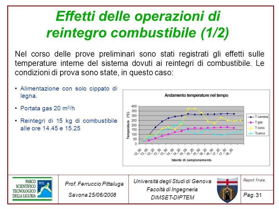 Effetti delle operazioni di reintegro combustibile (1/2)