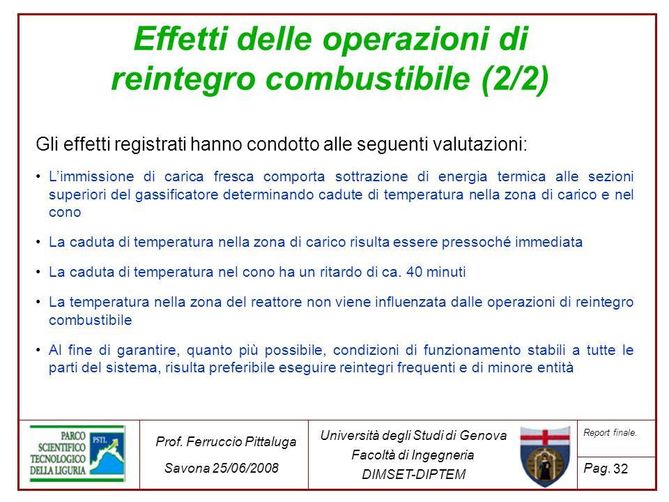 Effetti delle operazioni di reintegro combustibile (2/2)