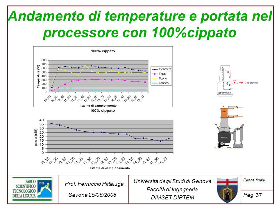 Andamento di temperature e portata nel processore con 100%cippato