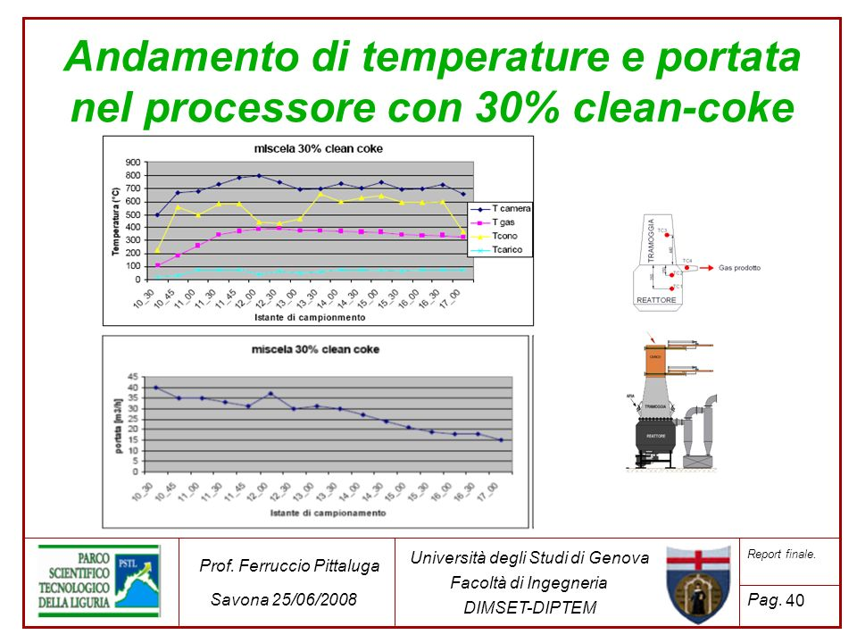 Andamento di temperature e portata nel processore con 30% clean-coke