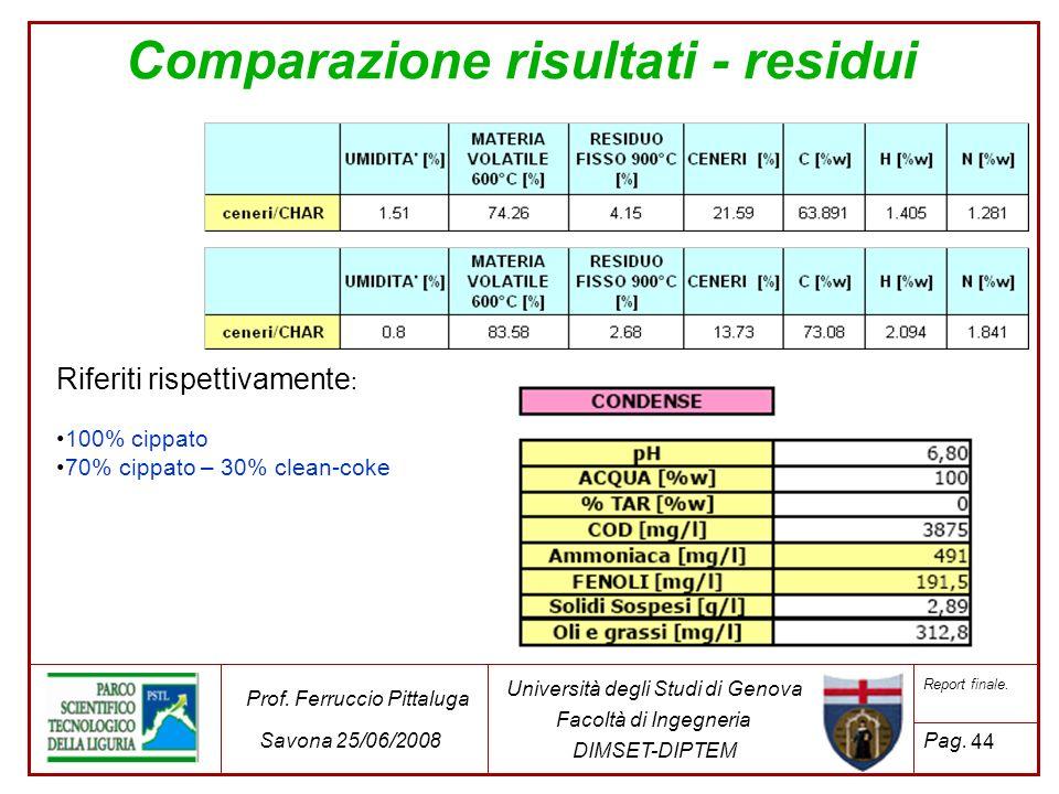 Comparazione risultati - residui