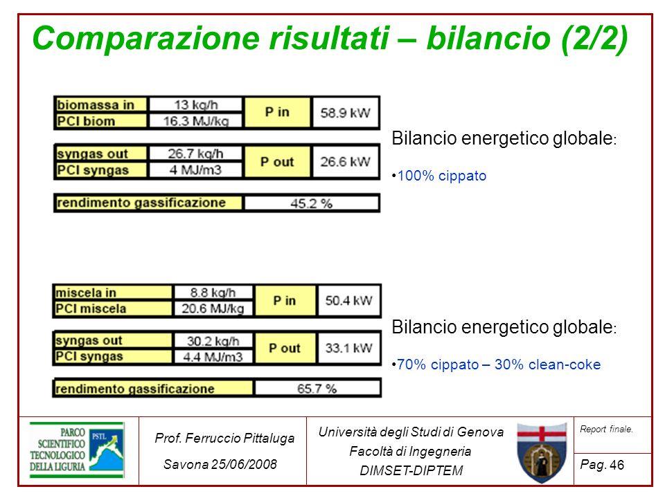 Comparazione risultati – bilancio (2/2)