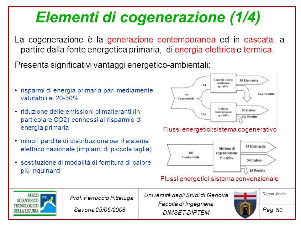 Elementi di cogenerazione (1/4)