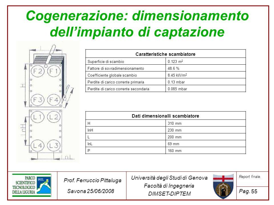 Cogenerazione: dimensionamento dell'impianto di captazione