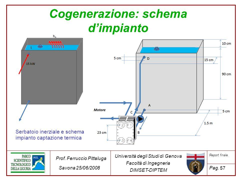 Cogenerazione: schema d'impianto