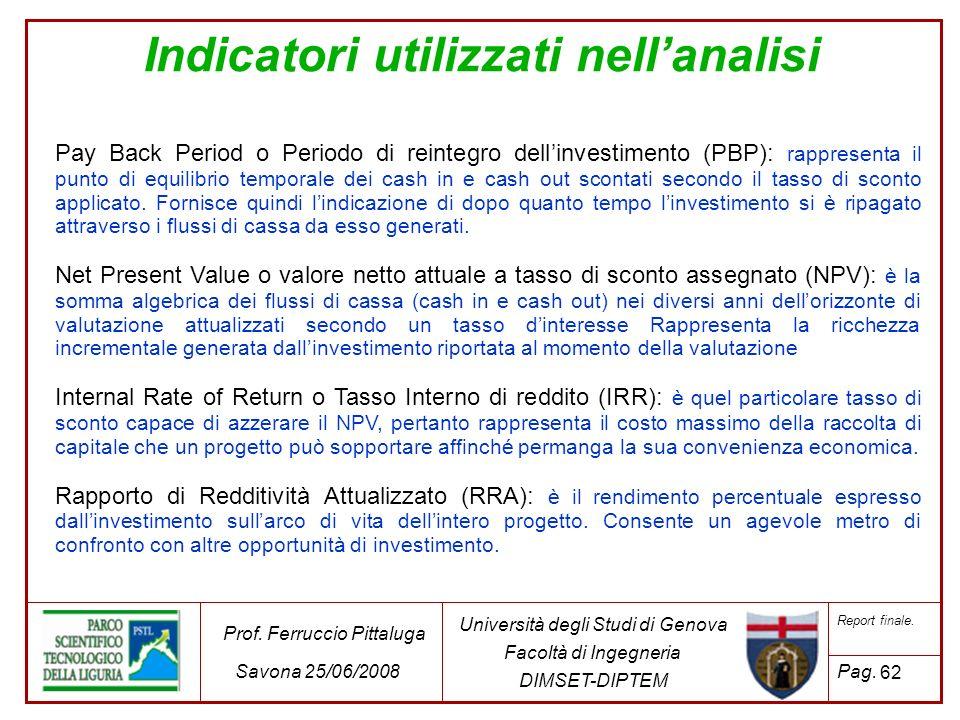 Indicatori utilizzati nell'analisi