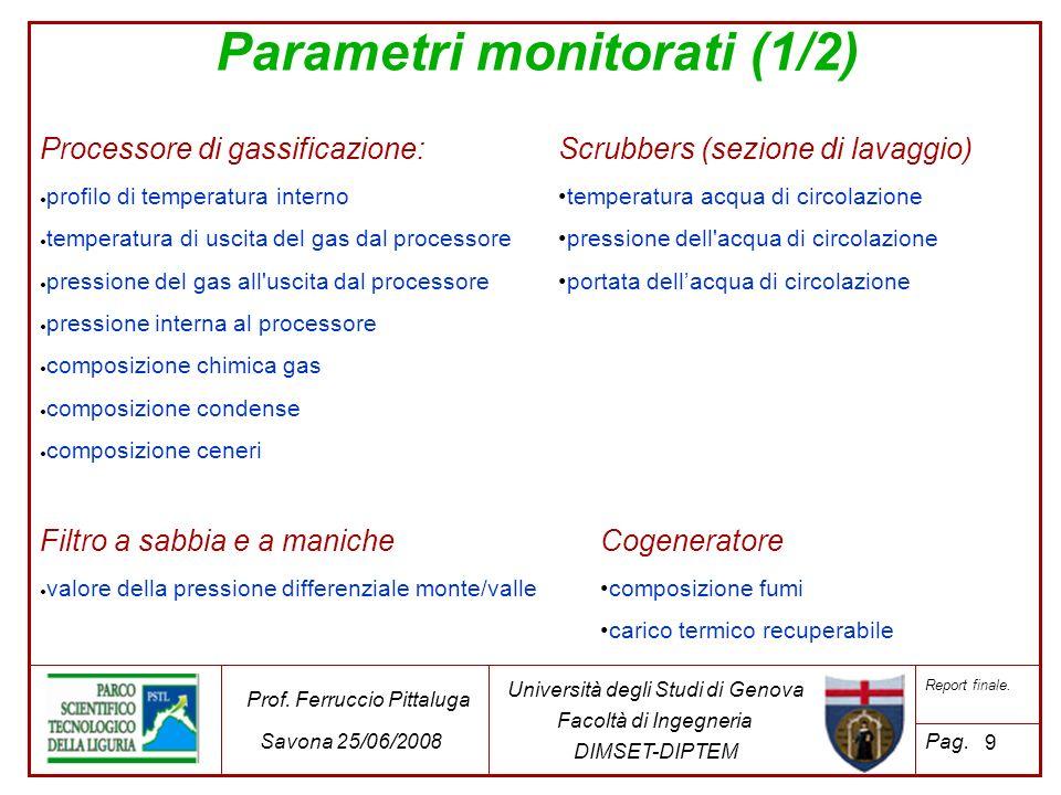 Parametri monitorati (1/2)