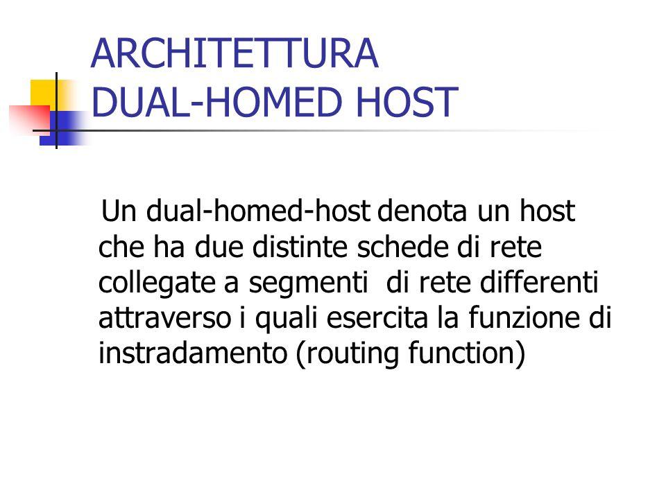 ARCHITETTURA DUAL-HOMED HOST