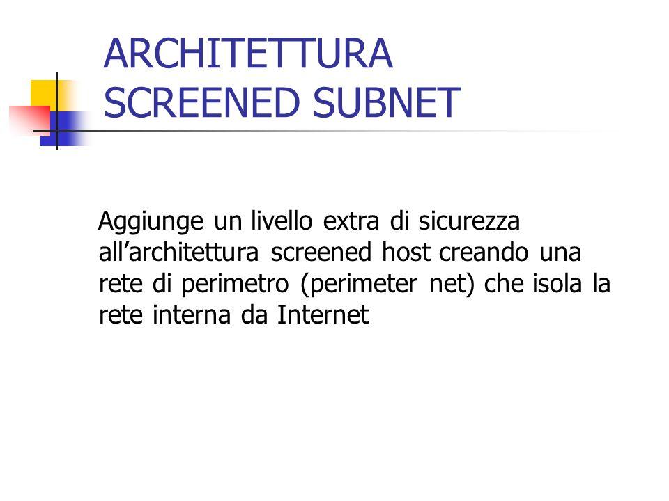ARCHITETTURA SCREENED SUBNET