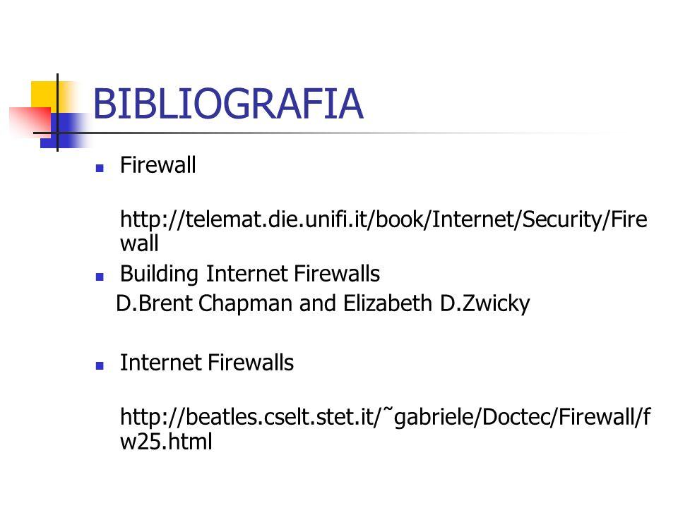 BIBLIOGRAFIA Firewall