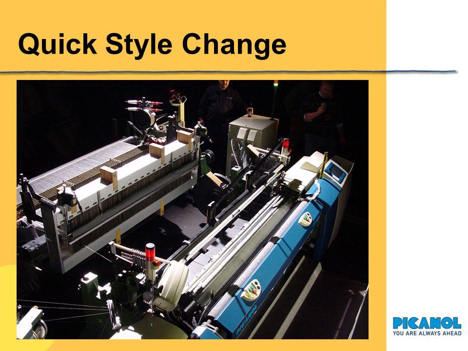Quick Style Change Qui viene mostrato il QSC, dove la parte posteriore del telaio, divisa dal telaio stesso, è rapidamente separabile.