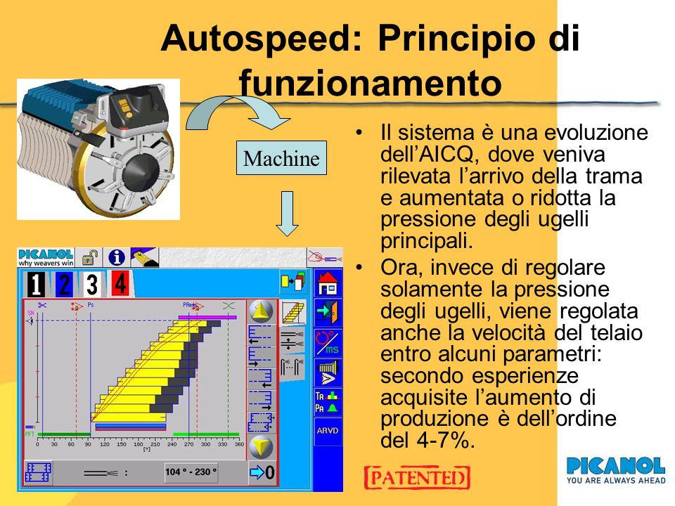 Autospeed: Principio di funzionamento