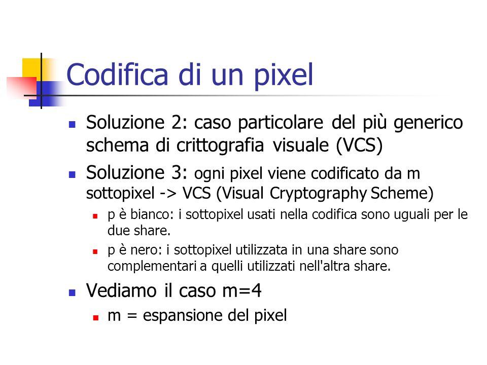 Codifica di un pixel Soluzione 2: caso particolare del più generico schema di crittografia visuale (VCS)