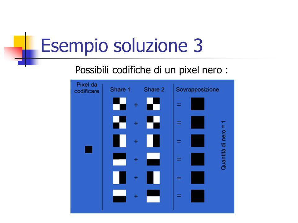 Esempio soluzione 3 Possibili codifiche di un pixel nero :