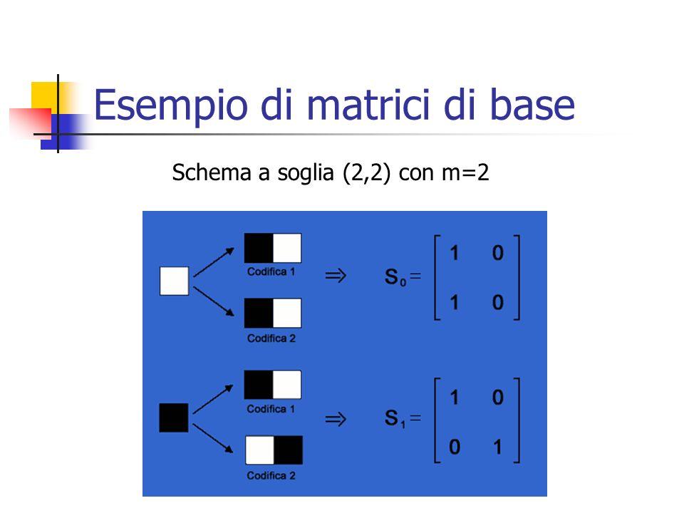Esempio di matrici di base
