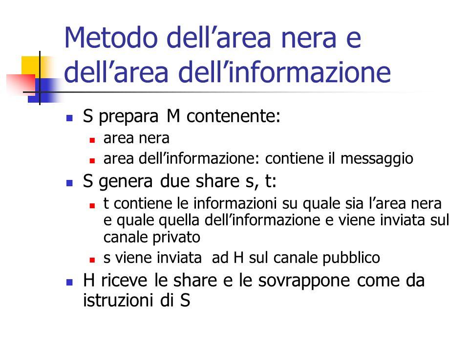 Metodo dell'area nera e dell'area dell'informazione