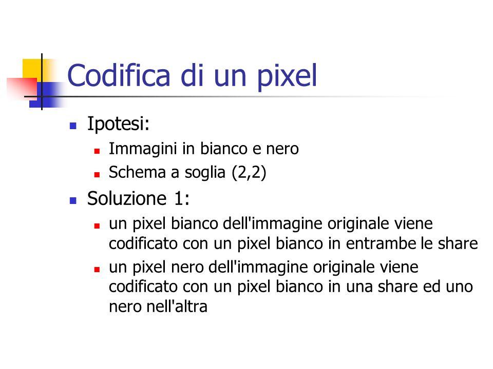 Codifica di un pixel Ipotesi: Soluzione 1: Immagini in bianco e nero