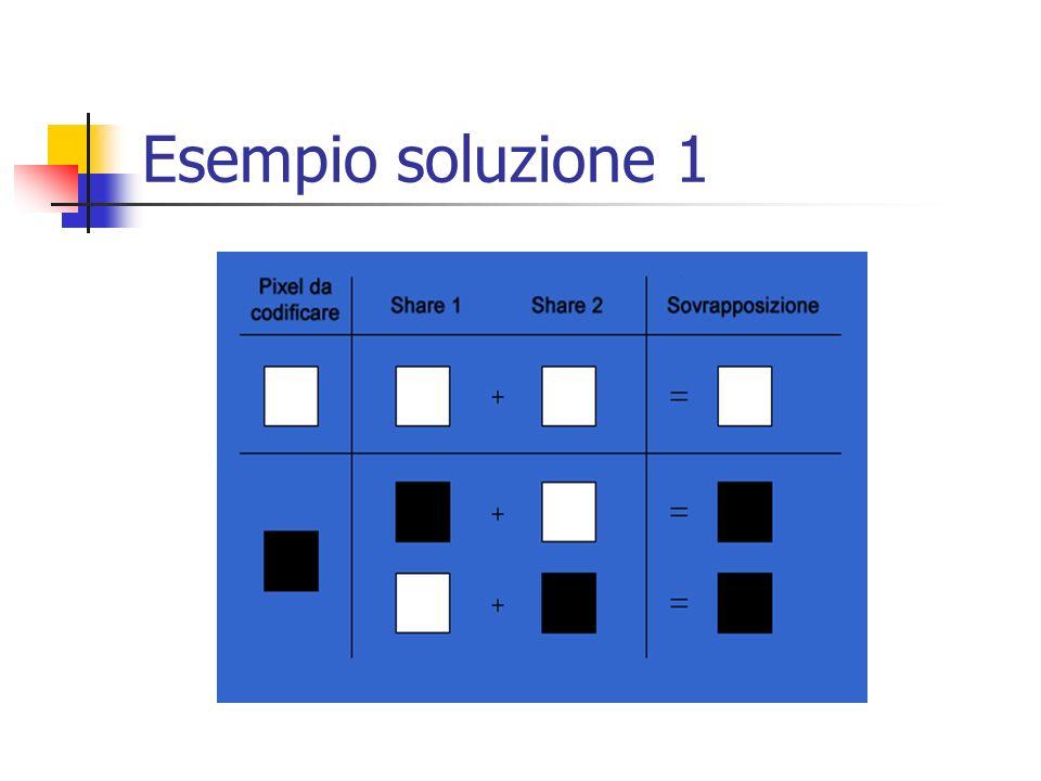 Esempio soluzione 1