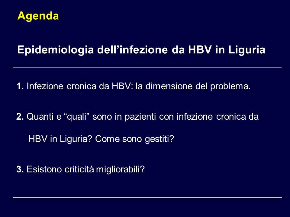 Epidemiologia dell'infezione da HBV in Liguria