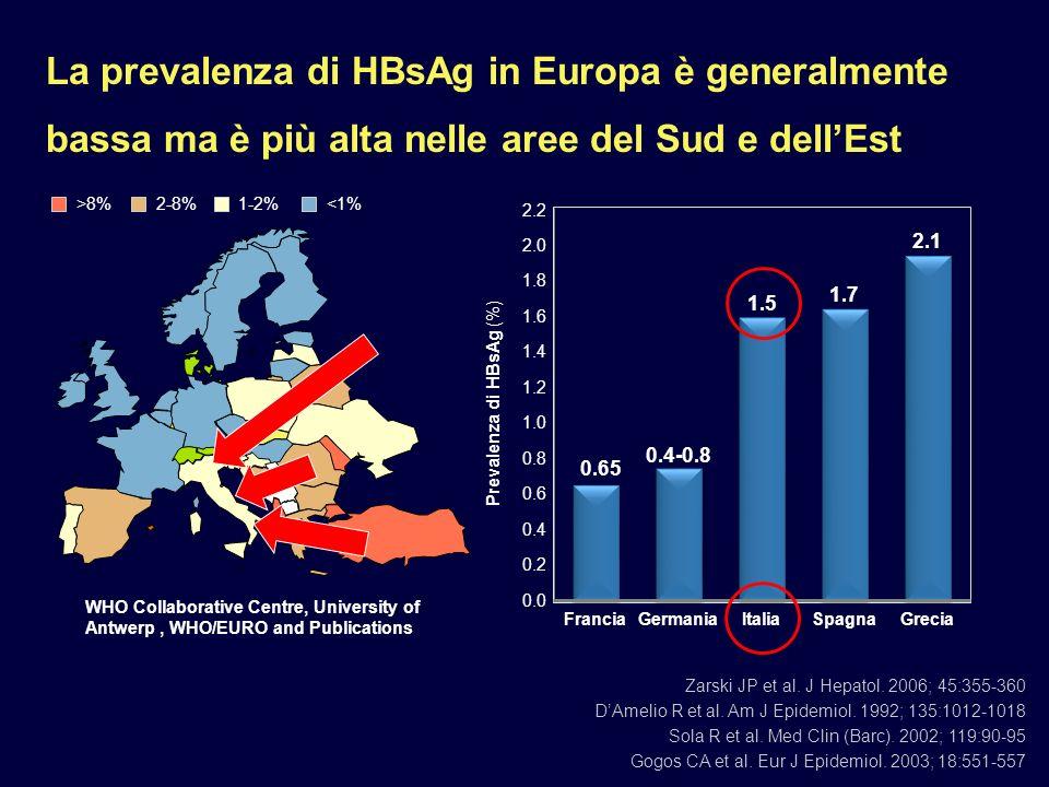 Prevalenza di HBsAg (%)