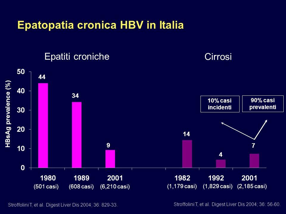 Epatopatia cronica HBV in Italia