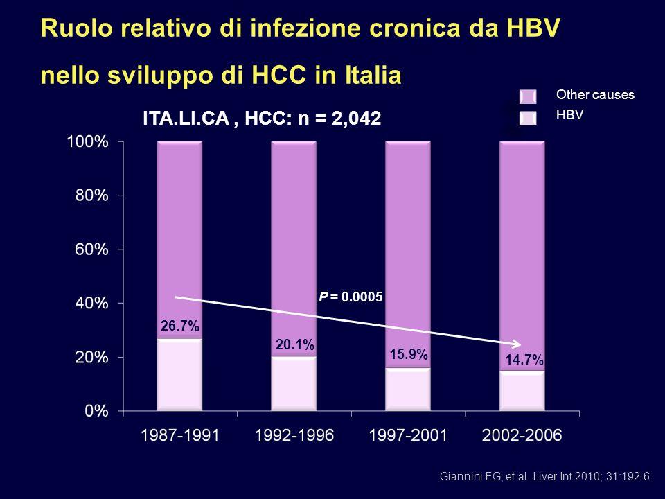 Ruolo relativo di infezione cronica da HBV nello sviluppo di HCC in Italia