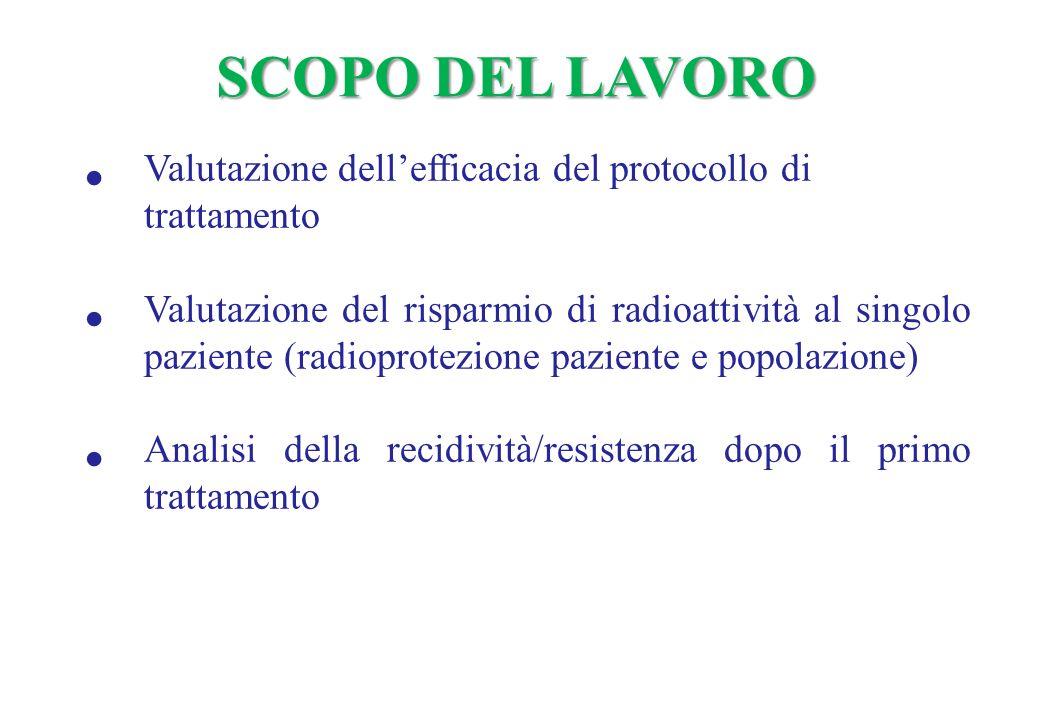 SCOPO DEL LAVORO Valutazione dell'efficacia del protocollo di trattamento.
