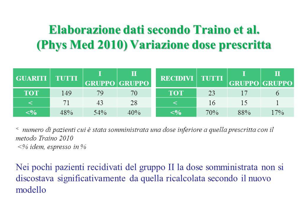 Elaborazione dati secondo Traino et al