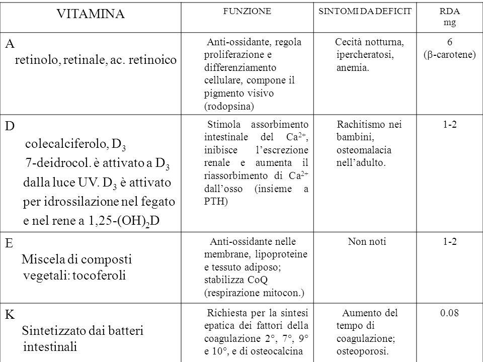 retinolo, retinale, ac. retinoico