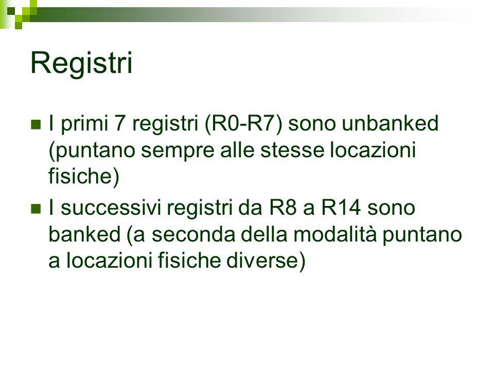 Registri I primi 7 registri (R0-R7) sono unbanked (puntano sempre alle stesse locazioni fisiche)