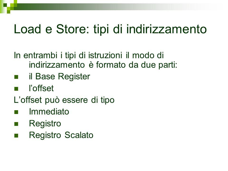 Load e Store: tipi di indirizzamento