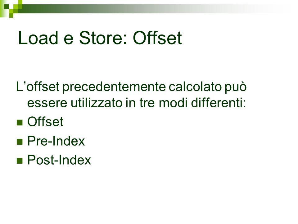 Load e Store: Offset L'offset precedentemente calcolato può essere utilizzato in tre modi differenti: