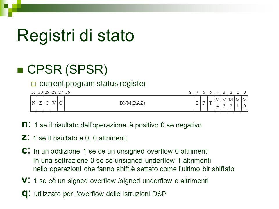 Registri di stato CPSR (SPSR)