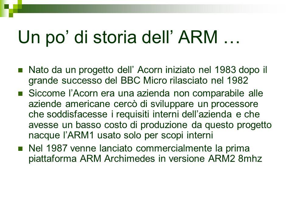 Un po' di storia dell' ARM …