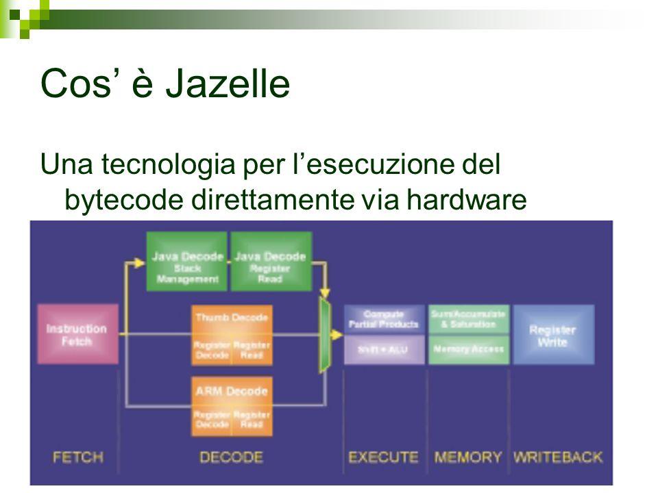 Cos' è Jazelle Una tecnologia per l'esecuzione del bytecode direttamente via hardware