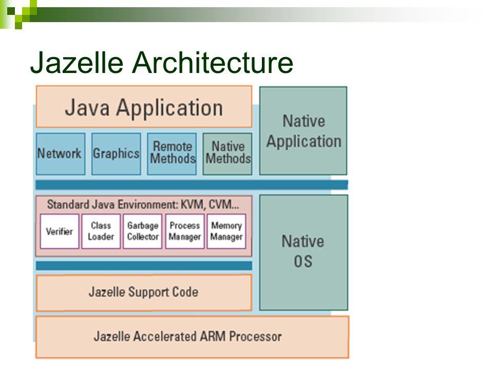 Jazelle Architecture
