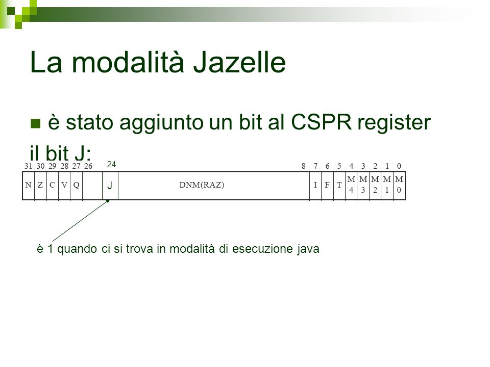 La modalità Jazelle è stato aggiunto un bit al CSPR register il bit J: