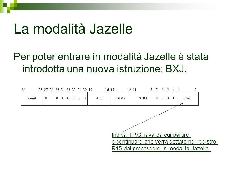 La modalità Jazelle Per poter entrare in modalità Jazelle è stata introdotta una nuova istruzione: BXJ.