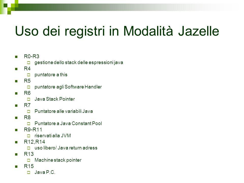 Uso dei registri in Modalità Jazelle